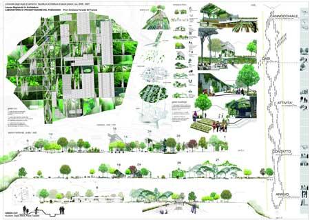Lab il paesaggio delle aree industriali dismesse il - Tavole di concorso architettura ...
