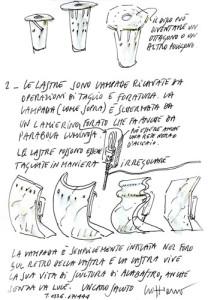 VASI DI LUCE | Cristiano Toraldo di Francia